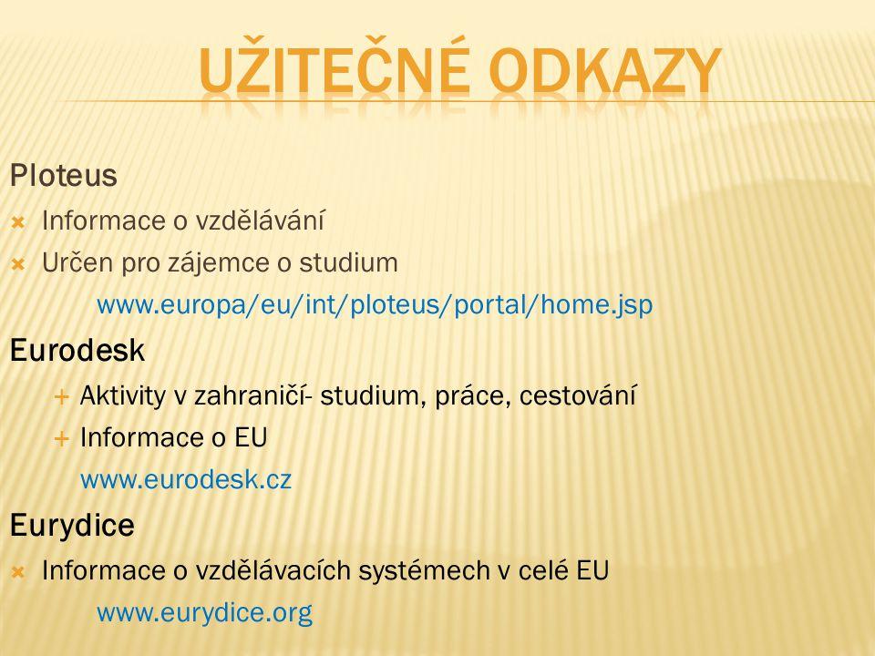 Ploteus  Informace o vzdělávání  Určen pro zájemce o studium www.europa/eu/int/ploteus/portal/home.jsp Eurodesk  Aktivity v zahraničí- studium, prá