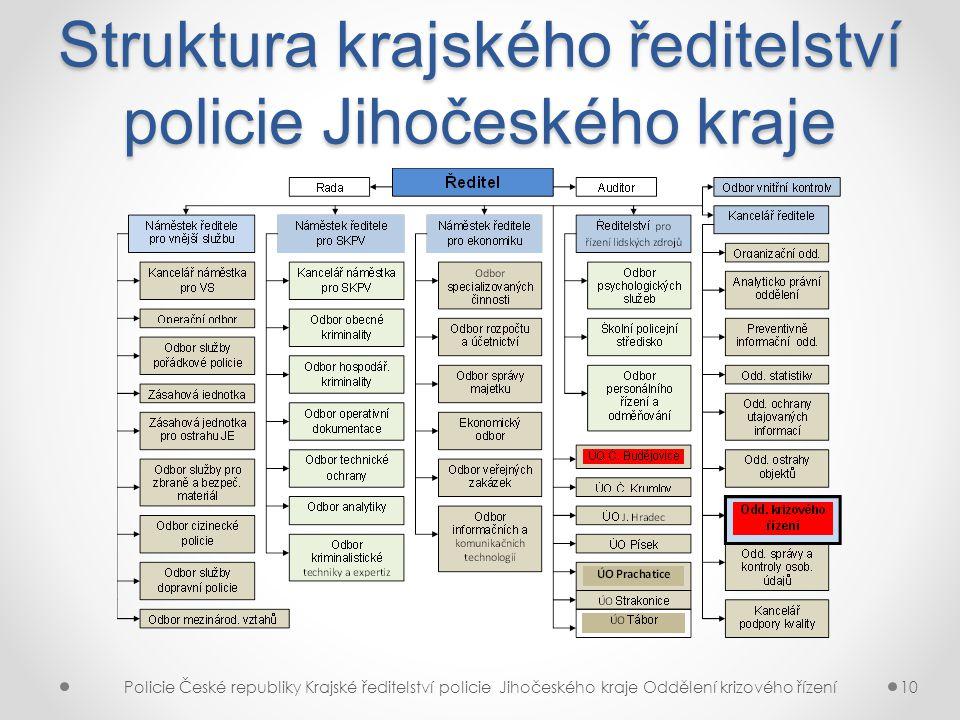 Struktura krajského ředitelství policie Jihočeského kraje Policie České republiky Krajské ředitelství policie Jihočeského kraje Oddělení krizového říz