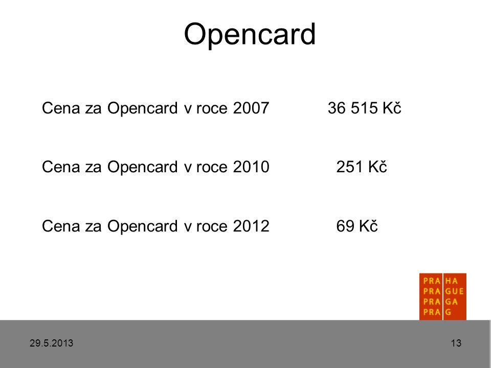 Opencard 29.5.201313 Cena za Opencard v roce 2007 36 515 Kč Cena za Opencard v roce 2010 251 Kč Cena za Opencard v roce 2012 69 Kč