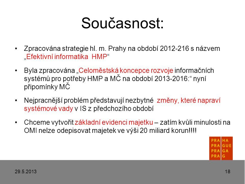 Současnost: Zpracována strategie hl. m.