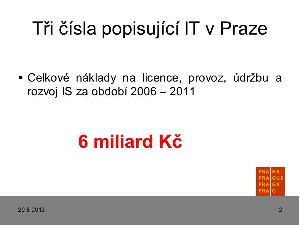 Tři čísla popisující IT v Praze  Celkové náklady na licence, provoz, údržbu a rozvoj IS za období 2006 – 2011 6 miliard Kč 29.5.20132