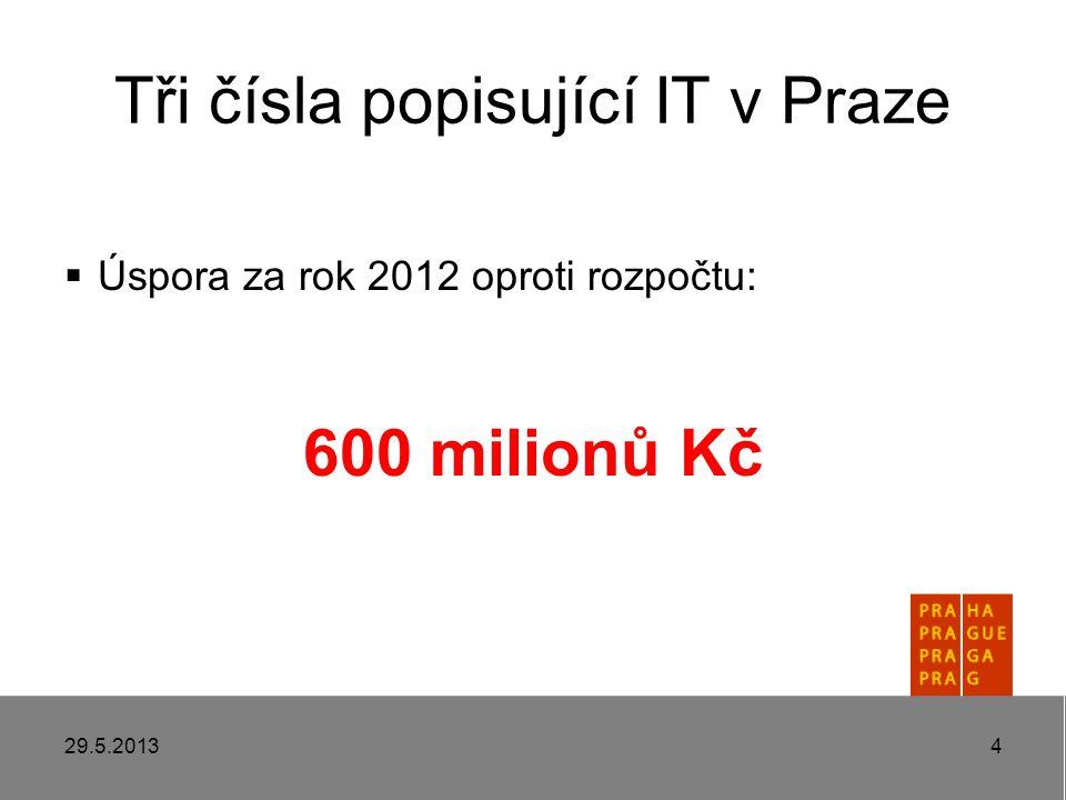 Tři čísla popisující IT v Praze  Úspora za rok 2012 oproti rozpočtu: 600 milionů Kč 29.5.20134