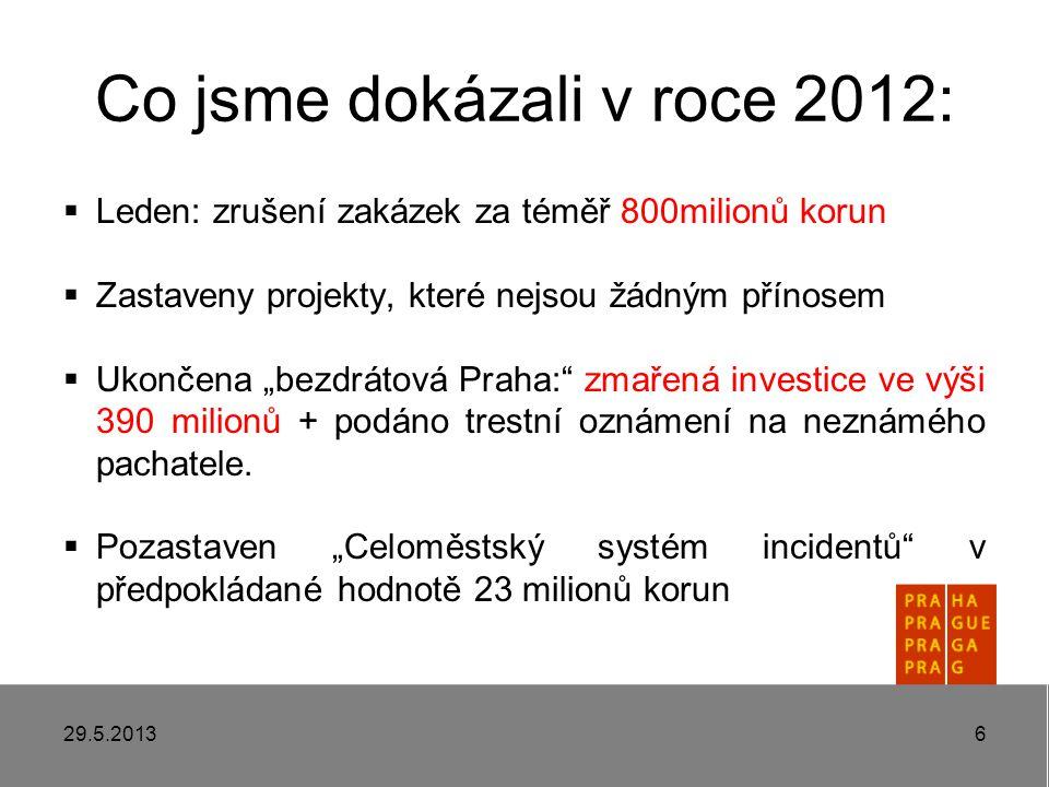"""Co jsme dokázali v roce 2012:  Leden: zrušení zakázek za téměř 800milionů korun  Zastaveny projekty, které nejsou žádným přínosem  Ukončena """"bezdrátová Praha: zmařená investice ve výši 390 milionů + podáno trestní oznámení na neznámého pachatele."""