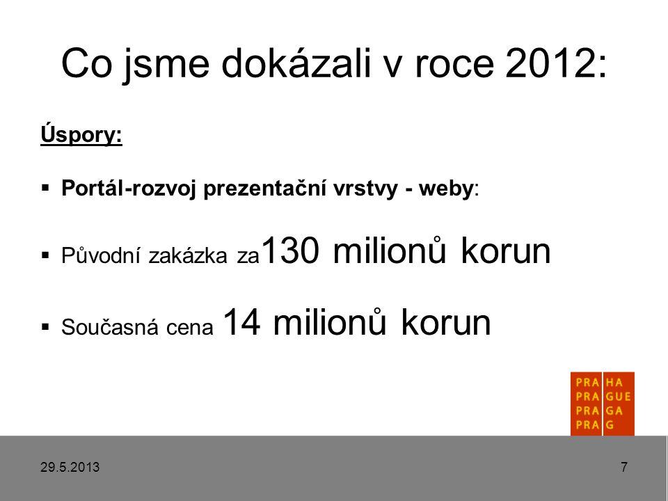 Co jsme dokázali v roce 2012: Úspory:  Portál-rozvoj prezentační vrstvy - weby:  Původní zakázka za 130 milionů korun  Současná cena 14 milionů korun 729.5.2013