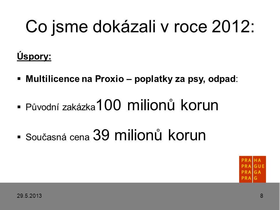 Co jsme dokázali v roce 2012: Úspory:  Multilicence na Proxio – poplatky za psy, odpad:  Původní zakázka 100 milionů korun  Současná cena 39 milionů korun 829.5.2013
