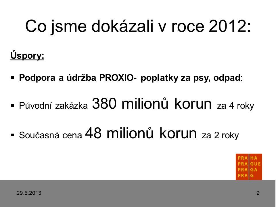 Co jsme dokázali v roce 2012: Úspory:  Podpora a údržba PROXIO- poplatky za psy, odpad:  Původní zakázka 380 milionů korun za 4 roky  Současná cena 48 milionů korun za 2 roky 929.5.2013