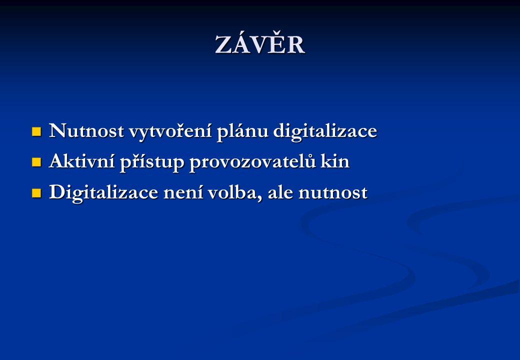 ZÁVĚR Nutnost vytvoření plánu digitalizace Nutnost vytvoření plánu digitalizace Aktivní přístup provozovatelů kin Aktivní přístup provozovatelů kin Digitalizace není volba, ale nutnost Digitalizace není volba, ale nutnost