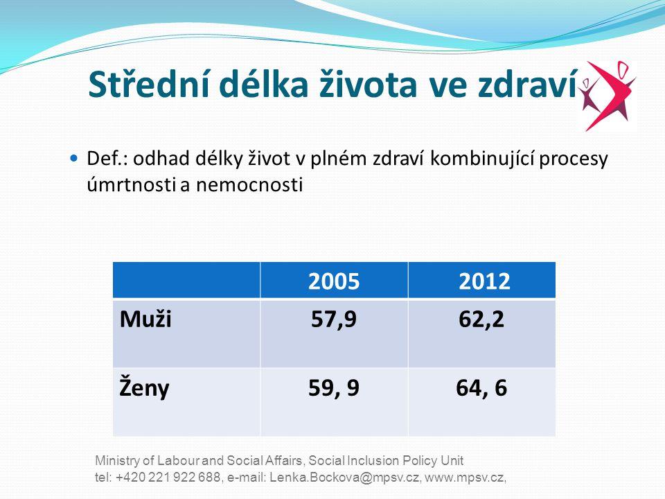 tel: +420 221 922 688, e-mail: Lenka.Bockova@mpsv.cz, www.mpsv.cz, Ministry of Labour and Social Affairs, Social Inclusion Policy Unit Střední délka ž