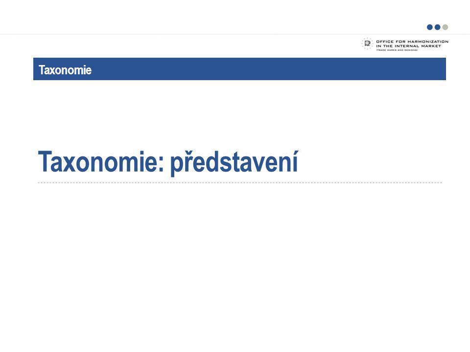 Taxonomie: představení Taxonomie