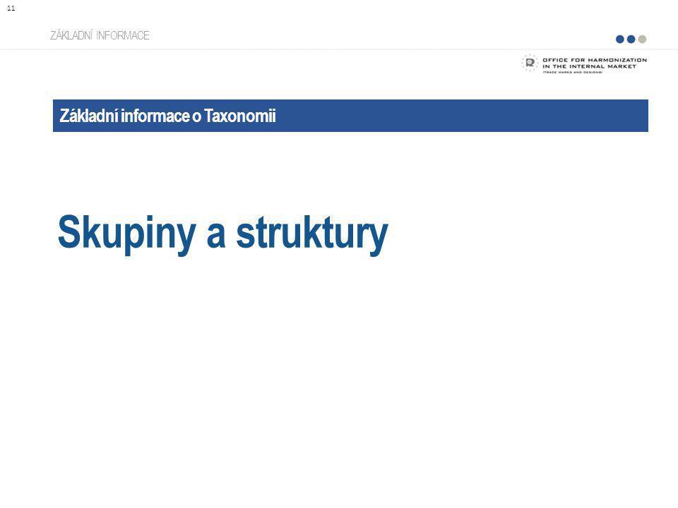 Základní informace o Taxonomii Skupiny a struktury ZÁKLADNÍ INFORMACE 11