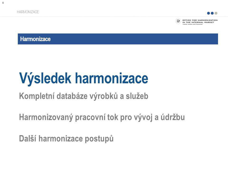 Harmonizace Výsledek harmonizace HARMONIZACE Kompletní databáze výrobků a služeb Harmonizovaný pracovní tok pro vývoj a údržbu Další harmonizace postu