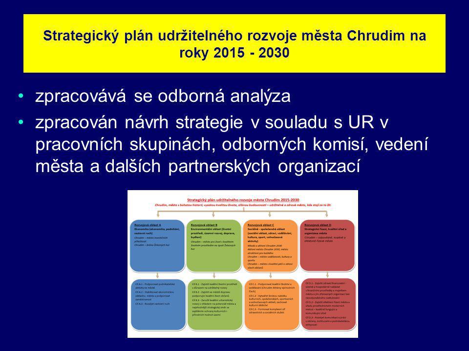 Strategický plán udržitelného rozvoje města Chrudim na roky 2015 - 2030 zpracovává se odborná analýza zpracován návrh strategie v souladu s UR v praco