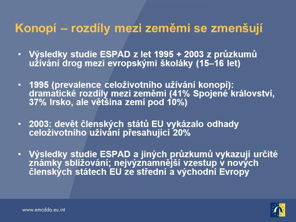 Konopí – rozdíly mezi zeměmi se zmenšují Výsledky studie ESPAD z let 1995 + 2003 z průzkumů užívání drog mezi evropskými školáky (15–16 let) 1995 (pre