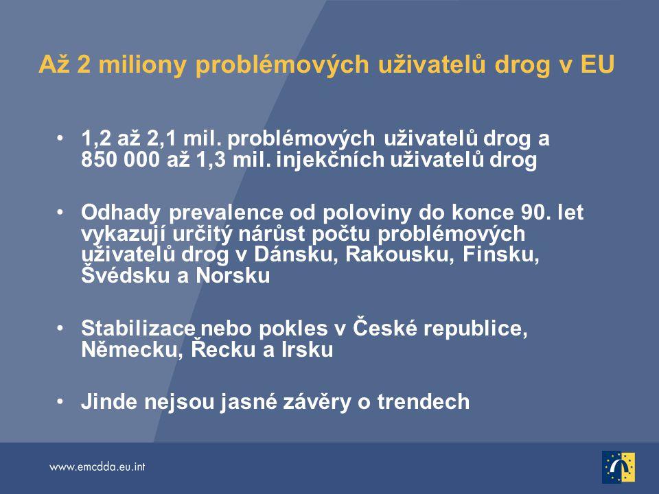 Až 2 miliony problémových uživatelů drog v EU 1,2 až 2,1 mil. problémových uživatelů drog a 850 000 až 1,3 mil. injekčních uživatelů drog Odhady preva