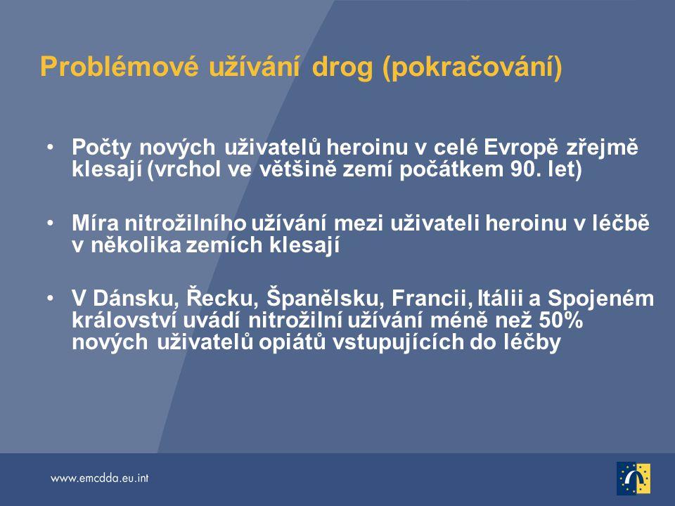 Problémové užívání drog (pokračování) Počty nových uživatelů heroinu v celé Evropě zřejmě klesají (vrchol ve většině zemí počátkem 90. let) Míra nitro