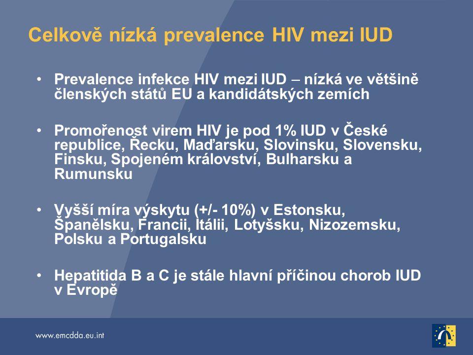 Celkově nízká prevalence HIV mezi IUD Prevalence infekce HIV mezi IUD – nízká ve většině členských států EU a kandidátských zemích Promořenost virem H