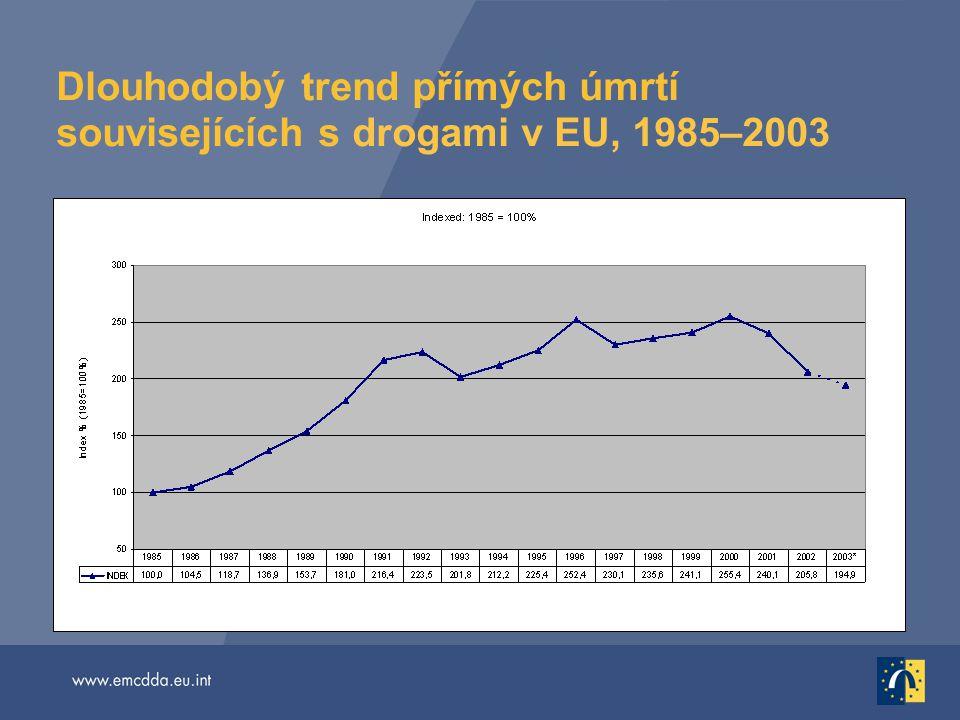 Dlouhodobý trend přímých úmrtí souvisejících s drogami v EU, 1985–2003