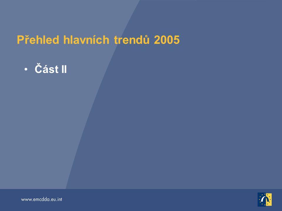 Přehled hlavních trendů 2005 Část II