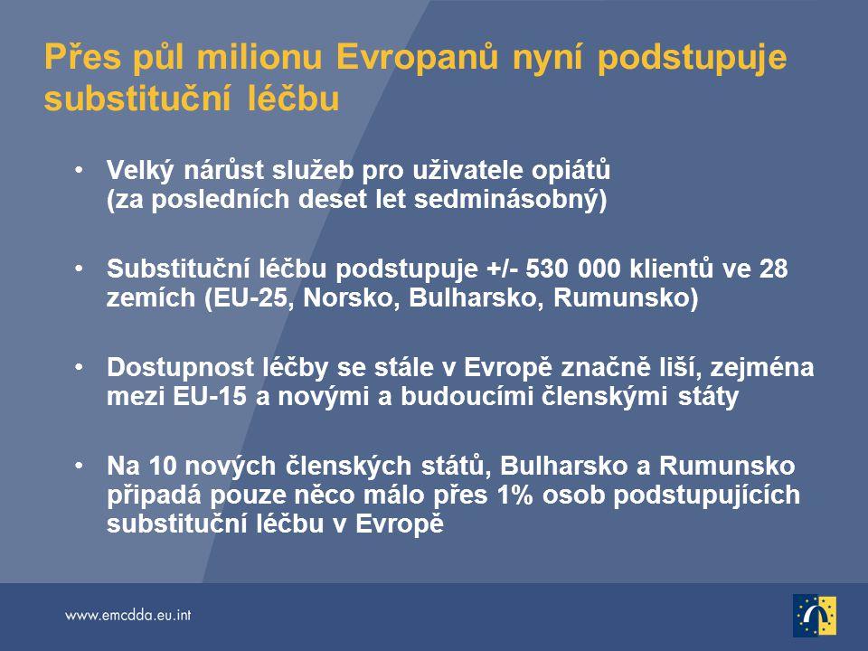 Přes půl milionu Evropanů nyní podstupuje substituční léčbu Velký nárůst služeb pro uživatele opiátů (za posledních deset let sedminásobný) Substitučn