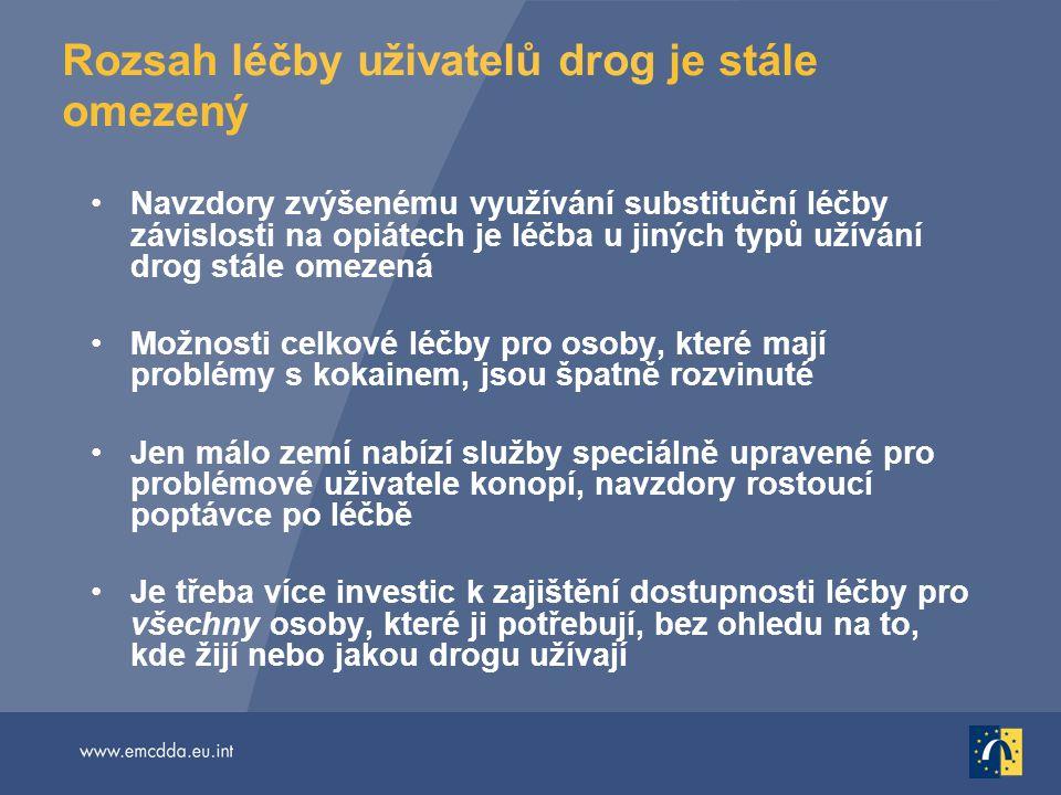 Rozsah léčby uživatelů drog je stále omezený Navzdory zvýšenému využívání substituční léčby závislosti na opiátech je léčba u jiných typů užívání drog