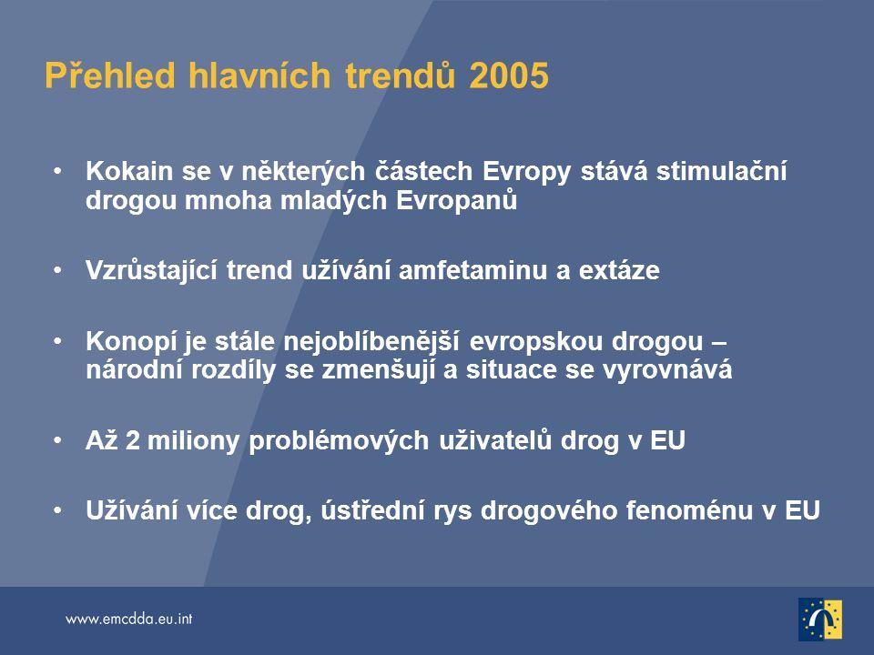 Přehled hlavních trendů 2005 Kokain se v některých částech Evropy stává stimulační drogou mnoha mladých Evropanů Vzrůstající trend užívání amfetaminu