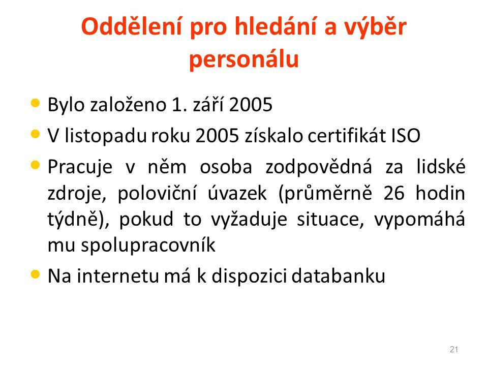 Oddělení pro hledání a výběr personálu Bylo založeno 1. září 2005 V listopadu roku 2005 získalo certifikát ISO Pracuje v něm osoba zodpovědná za lidsk