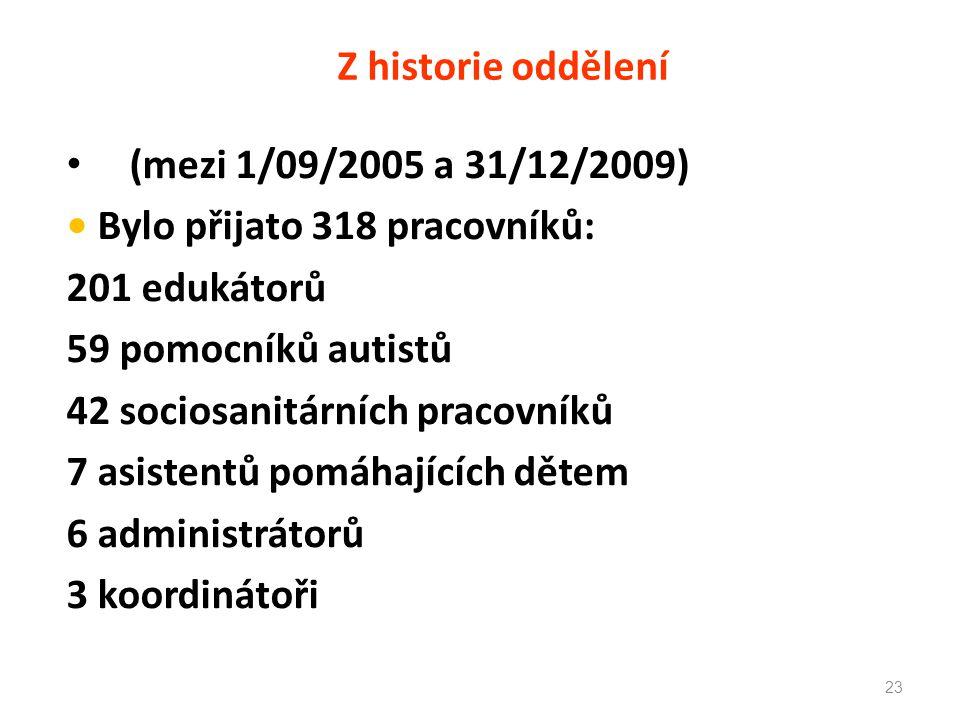 Z historie oddělení (mezi 1/09/2005 a 31/12/2009) Bylo přijato 318 pracovníků: 201 edukátorů 59 pomocníků autistů 42 sociosanitárních pracovníků 7 asi