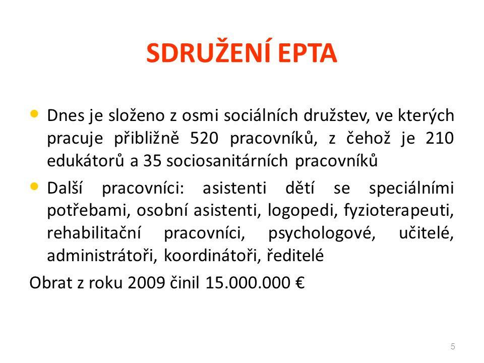 SDRUŽENÍ EPTA Dnes je složeno z osmi sociálních družstev, ve kterých pracuje přibližně 520 pracovníků, z čehož je 210 edukátorů a 35 sociosanitárních