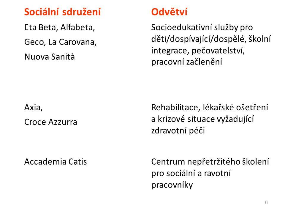 Sociální sdruženíOdvětví Eta Beta, Alfabeta, Geco, La Carovana, Nuova Sanità Socioedukativní služby pro děti/dospívající/dospělé, školní integrace, pe