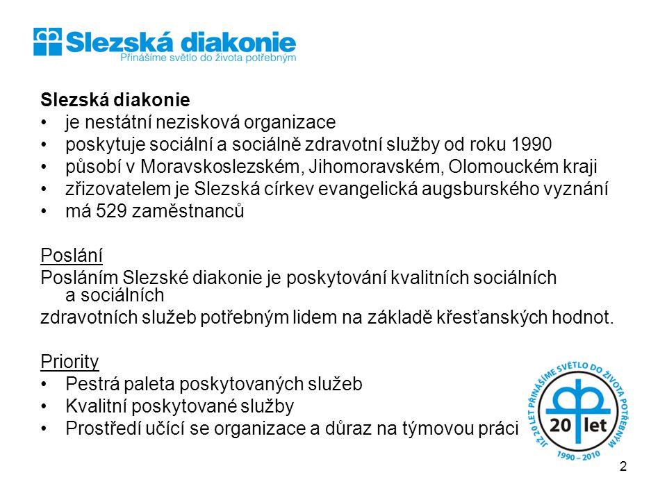Slezská diakonie je nestátní nezisková organizace poskytuje sociální a sociálně zdravotní služby od roku 1990 působí v Moravskoslezském, Jihomoravském, Olomouckém kraji zřizovatelem je Slezská církev evangelická augsburského vyznání má 529 zaměstnanců Poslání Posláním Slezské diakonie je poskytování kvalitních sociálních a sociálních zdravotních služeb potřebným lidem na základě křesťanských hodnot.