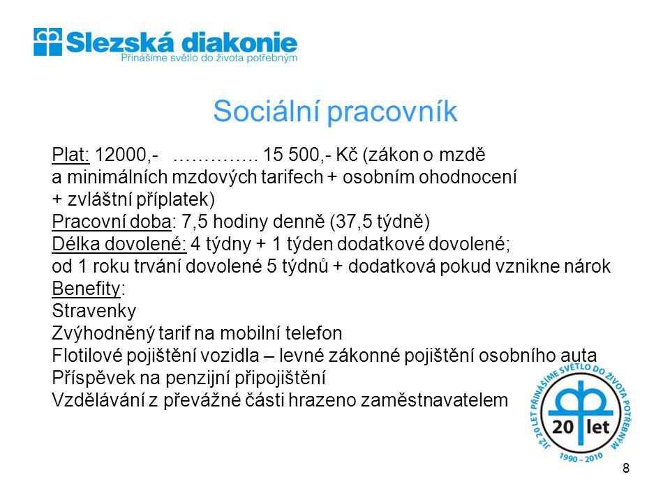 Sociální pracovník Plat: 12000,- …………..