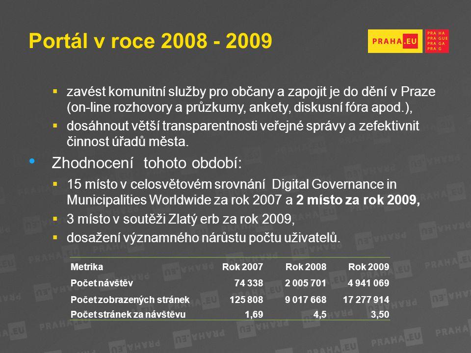 Portál v roce 2008 - 2009  zavést komunitní služby pro občany a zapojit je do dění v Praze (on-line rozhovory a průzkumy, ankety, diskusní fóra apod.),  dosáhnout větší transparentnosti veřejné správy a zefektivnit činnost úřadů města.
