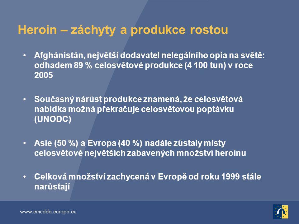 Heroin – záchyty a produkce rostou Afghánistán, největší dodavatel nelegálního opia na světě: odhadem 89 % celosvětové produkce (4 100 tun) v roce 2005 Současný nárůst produkce znamená, že celosvětová nabídka možná překračuje celosvětovou poptávku (UNODC) Asie (50 %) a Evropa (40 %) nadále zůstaly místy celosvětově největších zabavených množství heroinu Celková množství zachycená v Evropě od roku 1999 stále narůstají