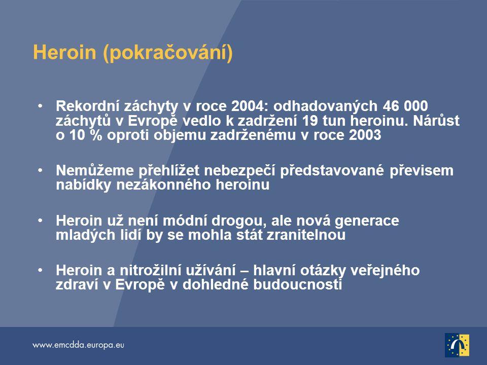 Heroin (pokračování) Rekordní záchyty v roce 2004: odhadovaných 46 000 záchytů v Evropě vedlo k zadržení 19 tun heroinu. Nárůst o 10 % oproti objemu z