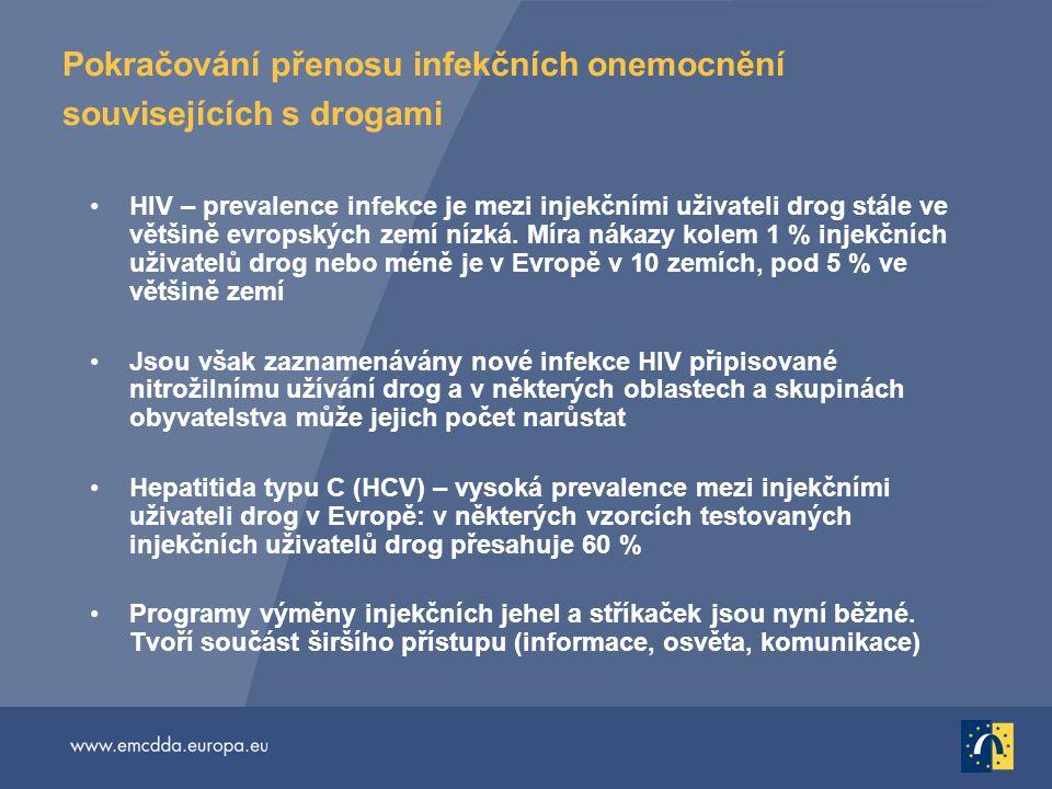 Pokračování přenosu infekčních onemocnění souvisejících s drogami HIV – prevalence infekce je mezi injekčními uživateli drog stále ve většině evropských zemí nízká.