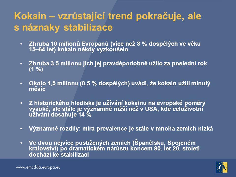 Kokain – vzrůstající trend pokračuje, ale s náznaky stabilizace Zhruba 10 milionů Evropanů (více než 3 % dospělých ve věku 15–64 let) kokain někdy vyzkoušelo Zhruba 3,5 milionu jich jej pravděpodobně užilo za poslední rok (1 %) Okolo 1,5 milionu (0,5 % dospělých) uvádí, že kokain užili minulý měsíc Z historického hlediska je užívání kokainu na evropské poměry vysoké, ale stále je významně nižší než v USA, kde celoživotní užívání dosahuje 14 % Významné rozdíly: míra prevalence je stále v mnoha zemích nízká Ve dvou nejvíce postižených zemích (Španělsku, Spojeném království) po dramatickém nárůstu koncem 90.