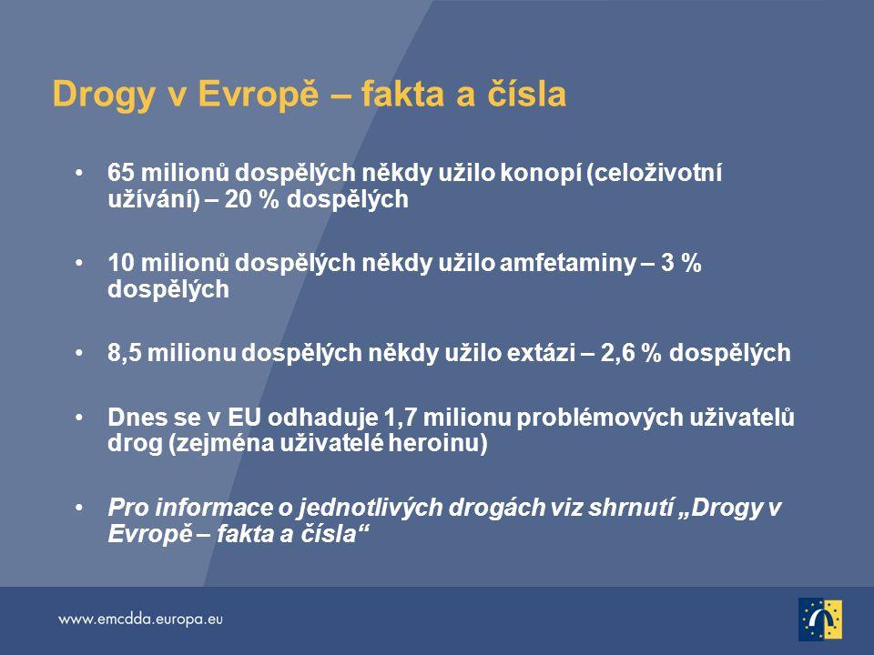 """Drogy v Evropě – fakta a čísla 65 milionů dospělých někdy užilo konopí (celoživotní užívání) – 20 % dospělých 10 milionů dospělých někdy užilo amfetaminy – 3 % dospělých 8,5 milionu dospělých někdy užilo extázi – 2,6 % dospělých Dnes se v EU odhaduje 1,7 milionu problémových uživatelů drog (zejména uživatelé heroinu) Pro informace o jednotlivých drogách viz shrnutí """"Drogy v Evropě – fakta a čísla"""