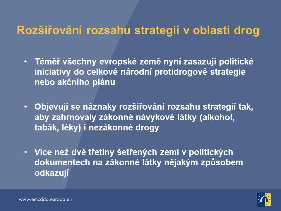 Rozšiřování rozsahu strategií v oblasti drog Téměř všechny evropské země nyní zasazují politické iniciativy do celkové národní protidrogové strategie nebo akčního plánu Objevují se náznaky rozšiřování rozsahu strategií tak, aby zahrnovaly zákonné návykové látky (alkohol, tabák, léky) i nezákonné drogy Více než dvě třetiny šetřených zemí v politických dokumentech na zákonné látky nějakým způsobem odkazují