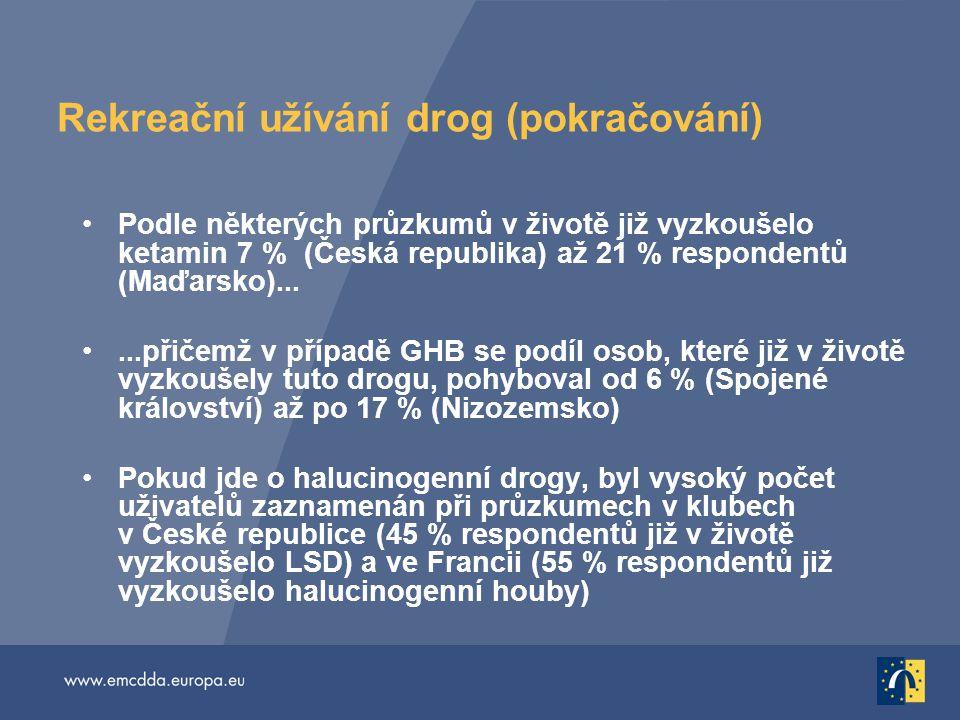 Rekreační užívání drog (pokračování) Podle některých průzkumů v životě již vyzkoušelo ketamin 7 % (Česká republika) až 21 % respondentů (Maďarsko)....