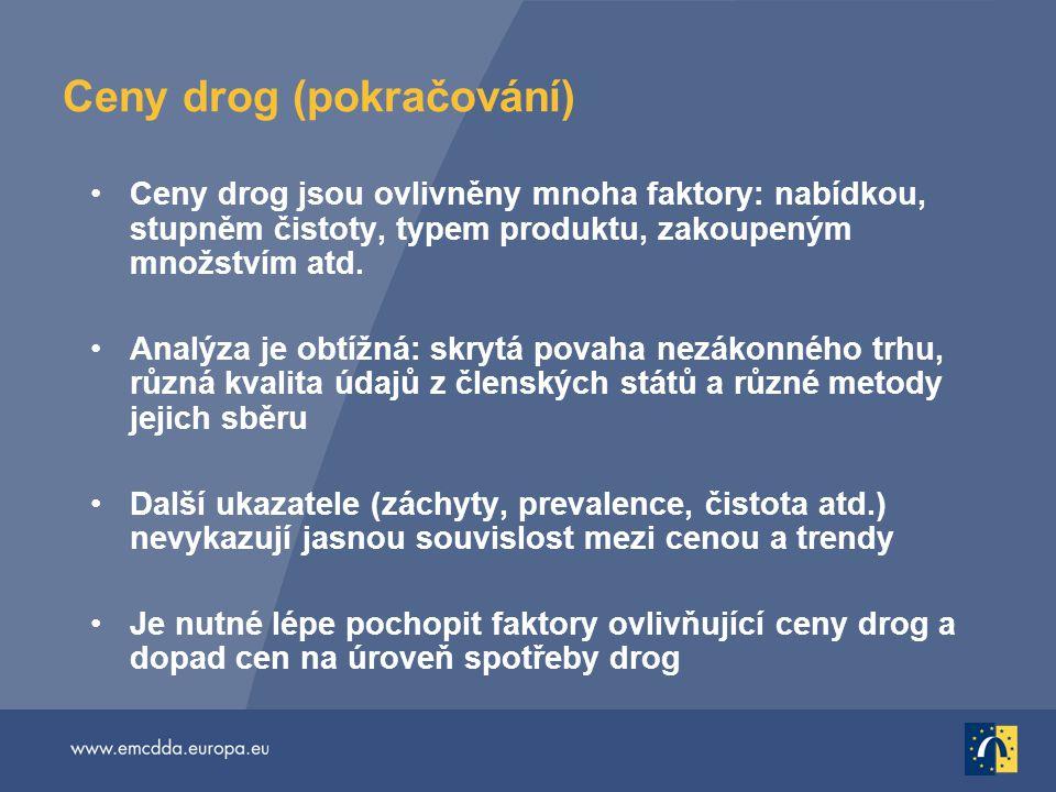 Ceny drog (pokračování) Ceny drog jsou ovlivněny mnoha faktory: nabídkou, stupněm čistoty, typem produktu, zakoupeným množstvím atd.