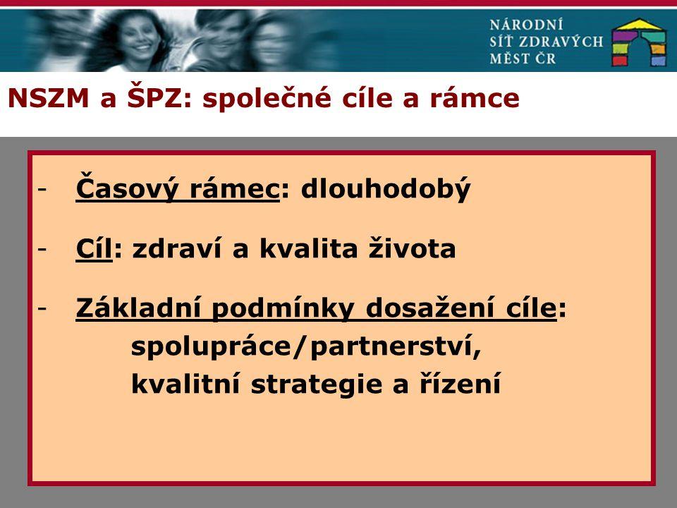 NSZM a ŠPZ: společné cíle a rámce -Časový rámec: dlouhodobý -Cíl: zdraví a kvalita života -Základní podmínky dosažení cíle: spolupráce/partnerství, kvalitní strategie a řízení