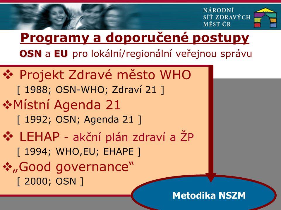 """OSNEU Programy a doporučené postupy OSN a EU pro lokální/regionální veřejnou správu  Projekt Zdravé město WHO [ 1988; OSN-WHO; Zdraví 21 ]  Místní Agenda 21 [ 1992; OSN; Agenda 21 ]  LEHAP - akční plán zdraví a ŽP [ 1994; WHO,EU; EHAPE ]  """"Good governance [ 2000; OSN ] Metodika NSZM"""
