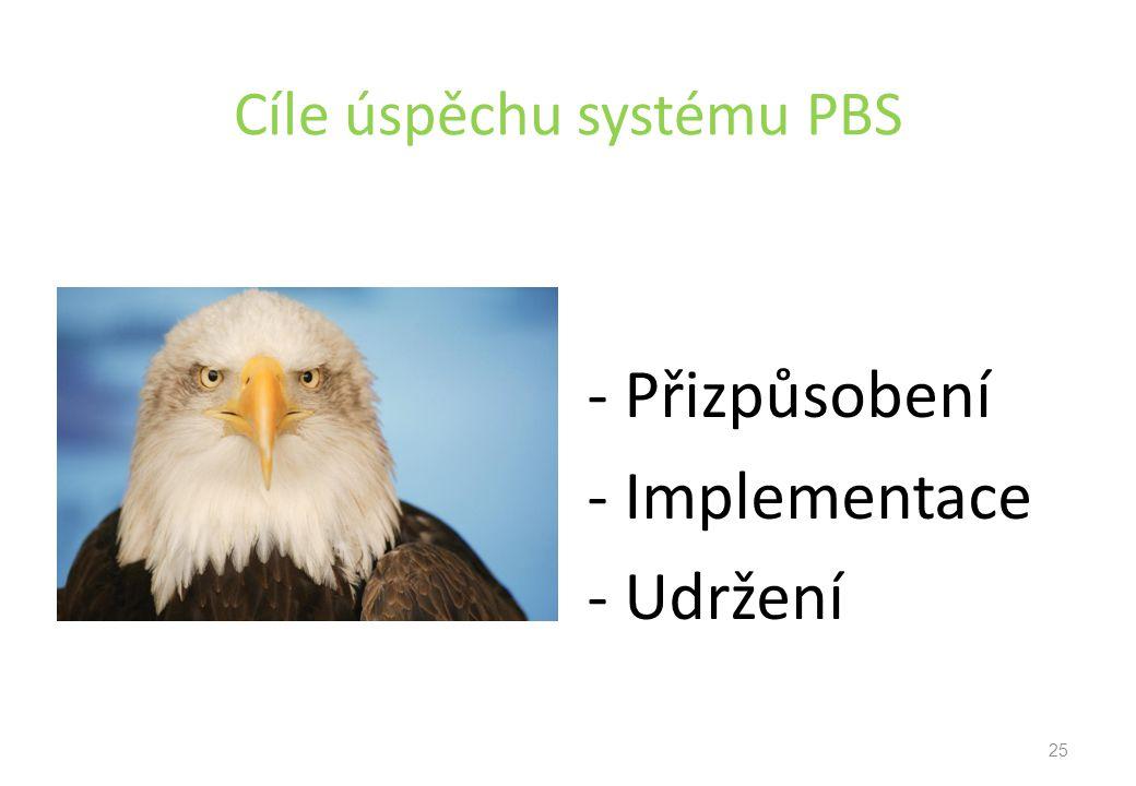 Cíle úspěchu systému PBS - Přizpůsobení - Implementace - Udržení 25