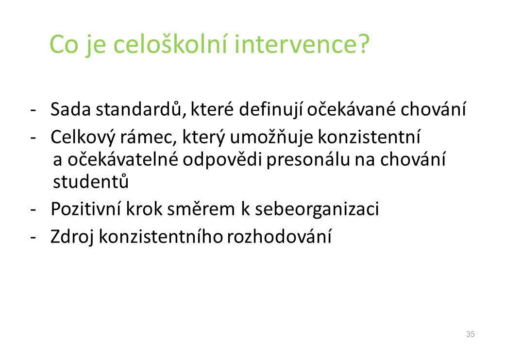 Co je celoškolní intervence? - Sada standardů, které definují očekávané chování - Celkový rámec, který umožňuje konzistentní a očekávatelné odpovědi p