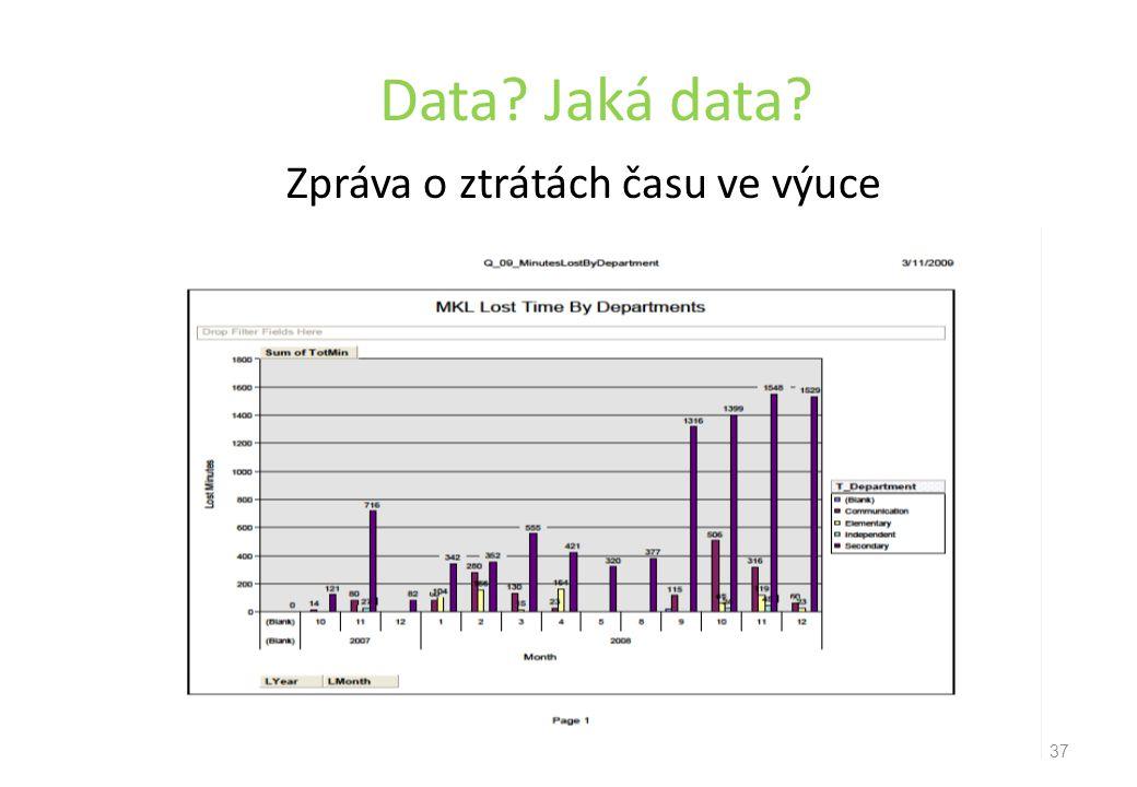 Data? Jaká data? Zpráva o ztrátách času ve výuce 37