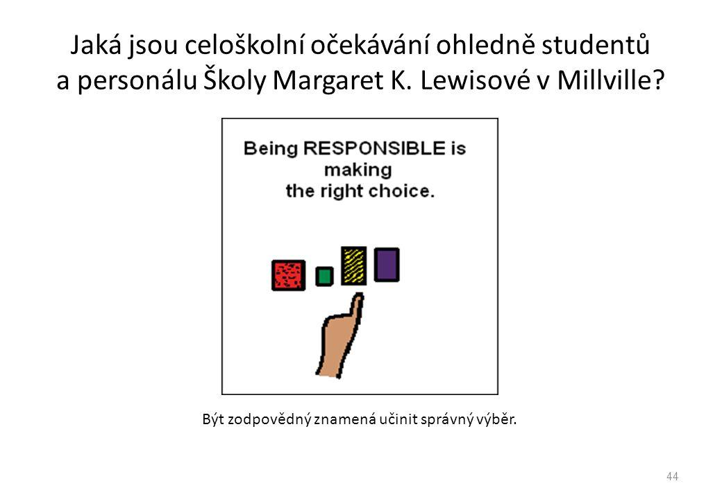 Jaká jsou celoškolní očekávání ohledně studentů a personálu Školy Margaret K. Lewisové v Millville? Být zodpovědný znamená učinit správný výběr. 44