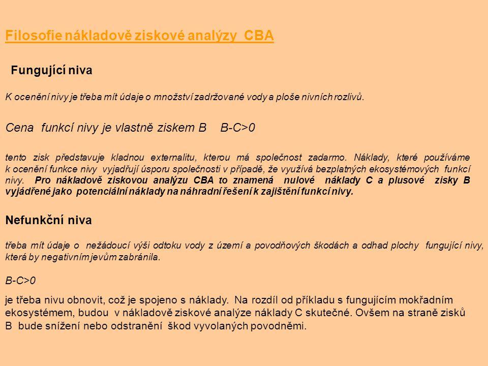 Filosofie nákladově ziskové analýzy CBA K ocenění nivy je třeba mít údaje o množství zadržované vody a ploše nivních rozlivů.