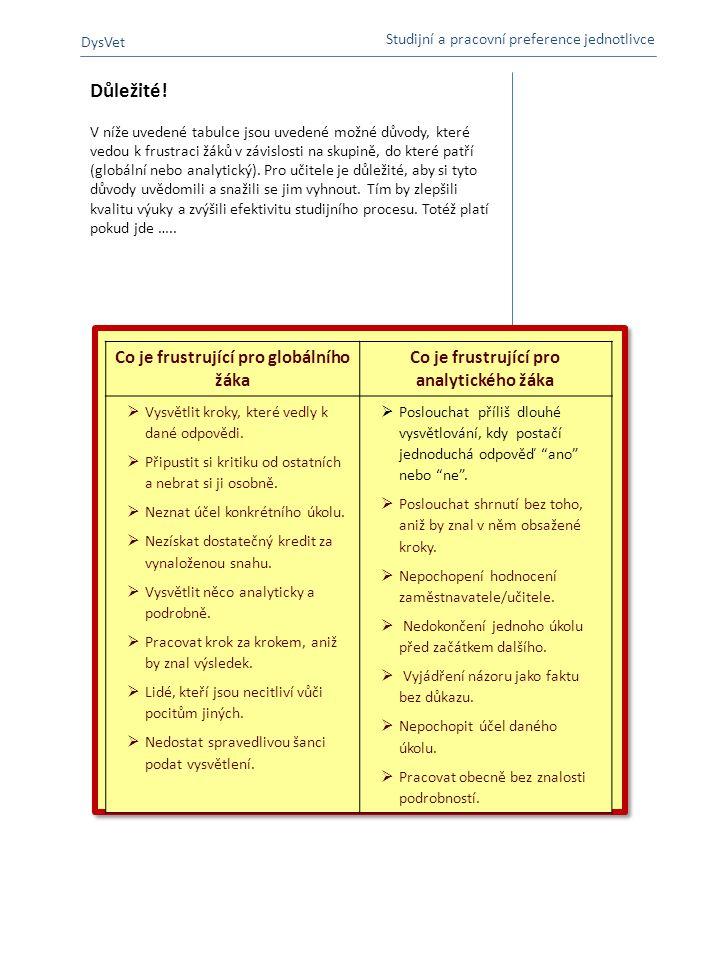 DysVet Důležité! V níže uvedené tabulce jsou uvedené možné důvody, které vedou k frustraci žáků v závislosti na skupině, do které patří (globální nebo