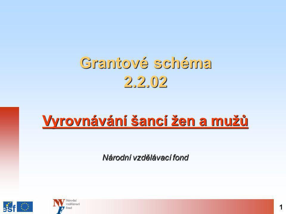 1 Grantové schéma 2.2.02 Vyrovnávání šancí žen a mužů Národní vzdělávací fond