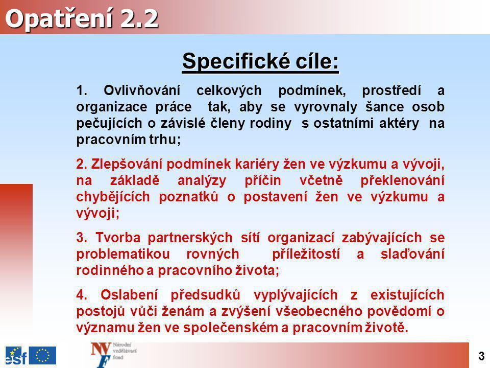 3 Opatření 2.2 Specifické cíle: 1.